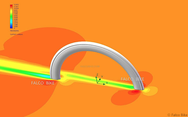 Computation Fluid Dynamics CFD Racing Wheels