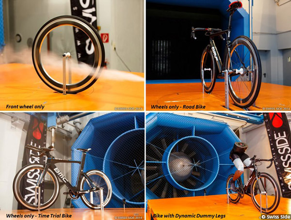 Swiss Side Roadbike Windtunnel Testing