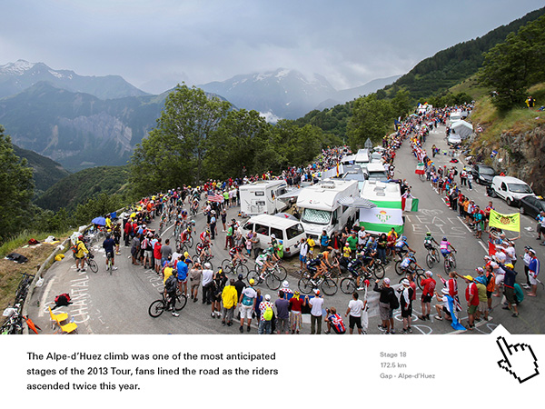 The Race for Yellow Alpe D'Huez Tour de France