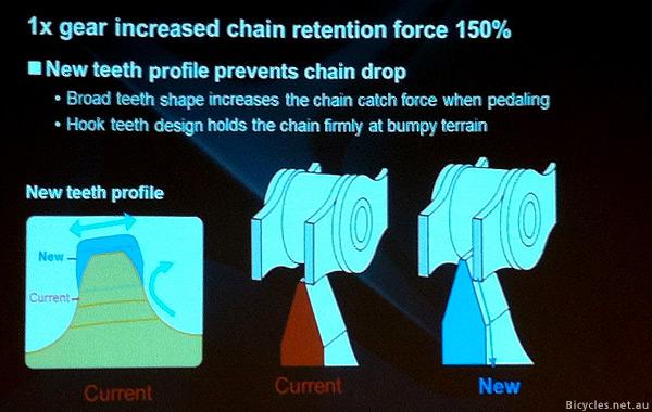 Shimano Chain Ring Teeth Profile