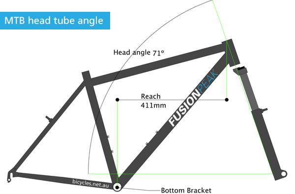 Cross Country MTB head tube angle