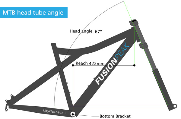 Full Suspension MTB head tube angle