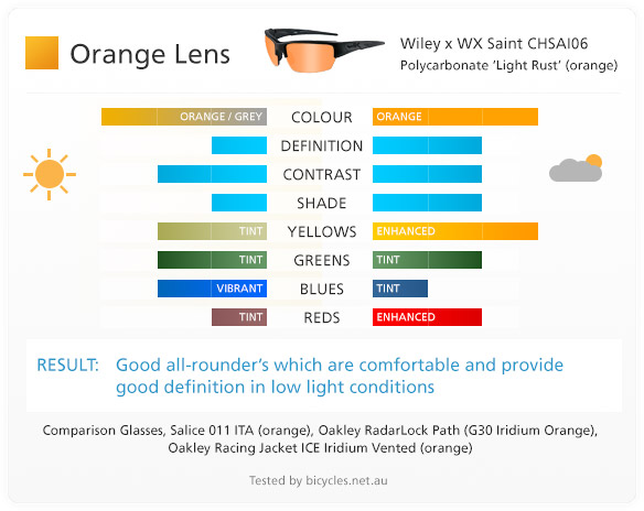 orange lens lenses cycling riding