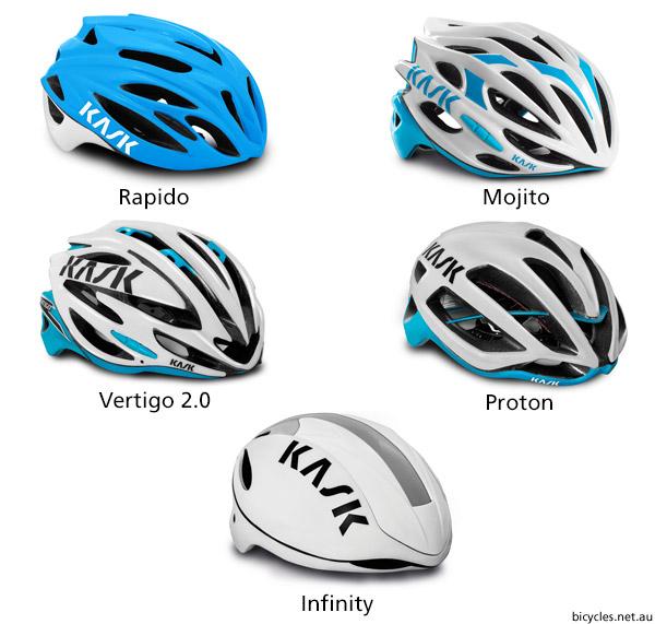 ddb922efc Review – KASK Vertigo 2.0 Road Cycling Helmet