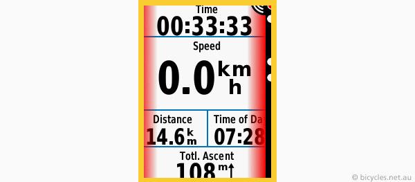 garmin varia speed
